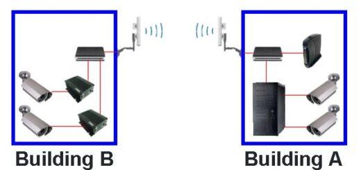 wireless-camera-system-installation